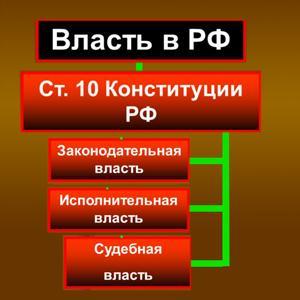 Органы власти Заводопетровского