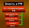 Органы власти в Заводопетровском